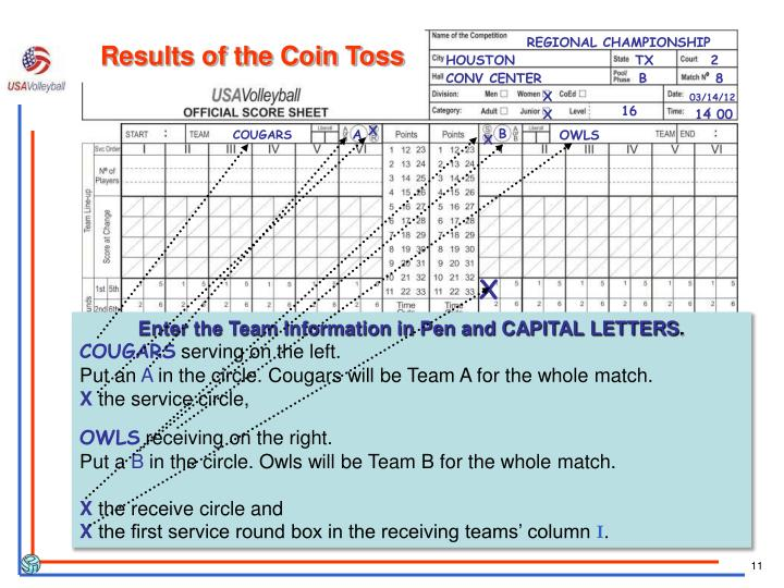 Results of the Coin Toss