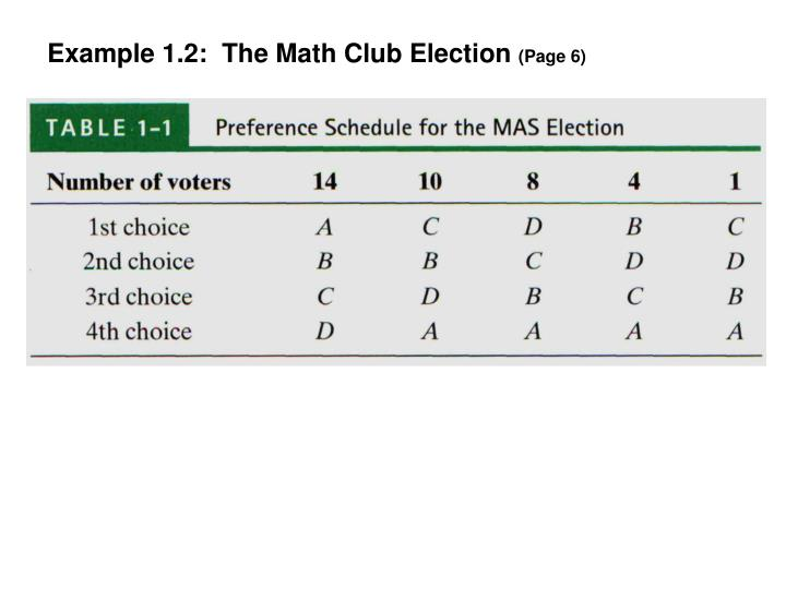Example 1.2:  The Math Club Election