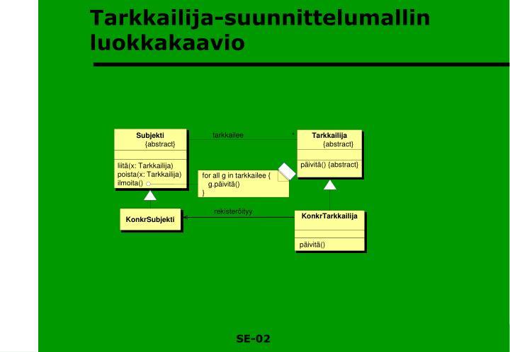 Tarkkailija-suunnittelumallin luokkakaavio