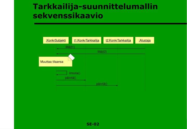 Tarkkailija-suunnittelumallin sekvenssikaavio