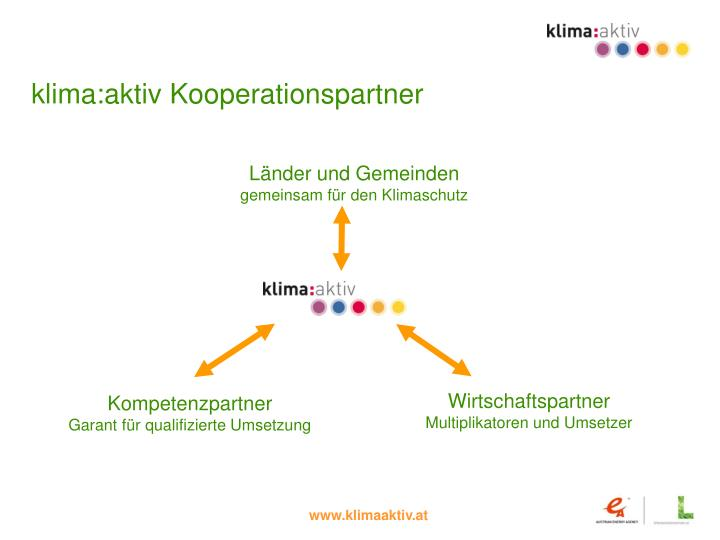 klima:aktiv Kooperationspartner