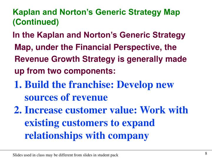Operational management kaplan nortan generic map