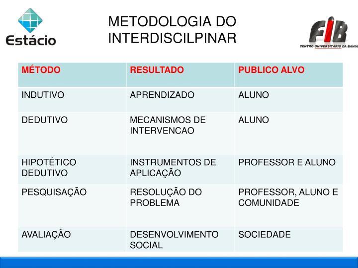METODOLOGIA DO