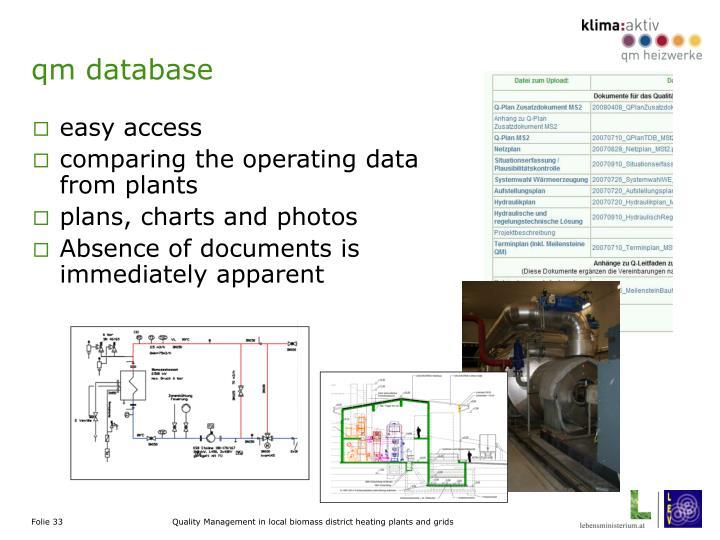 qm database
