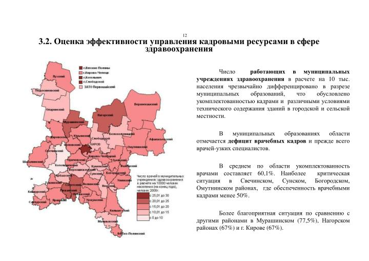 3.2. Оценка эффективности управления кадровыми ресурсами в сфере здравоохранения