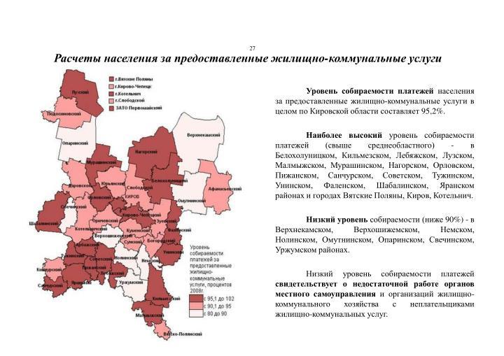 Расчеты населения за предоставленные жилищно-коммунальные услуги
