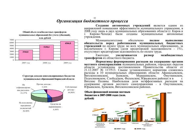 Организация бюджетного процесса