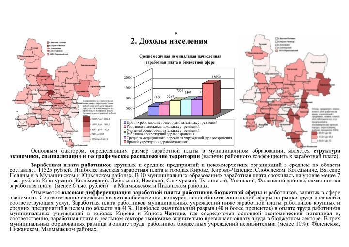 2. Доходы населения