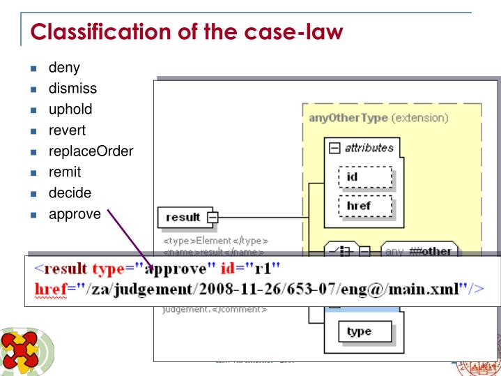 Classification of the case-law
