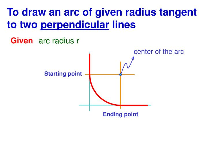 To draw an arc of given radius tangent