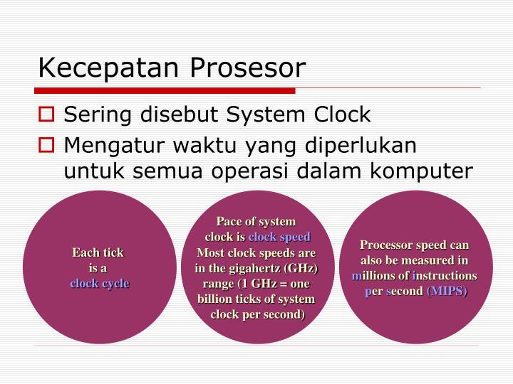Kecepatan Prosesor