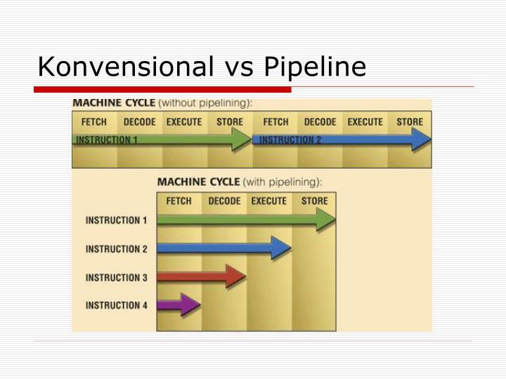 Konvensional vs Pipeline