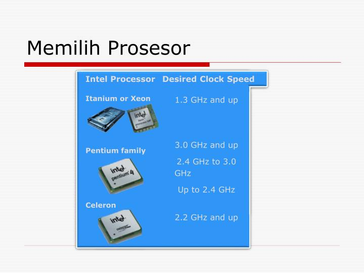 Intel ProcessorDesired Clock Speed