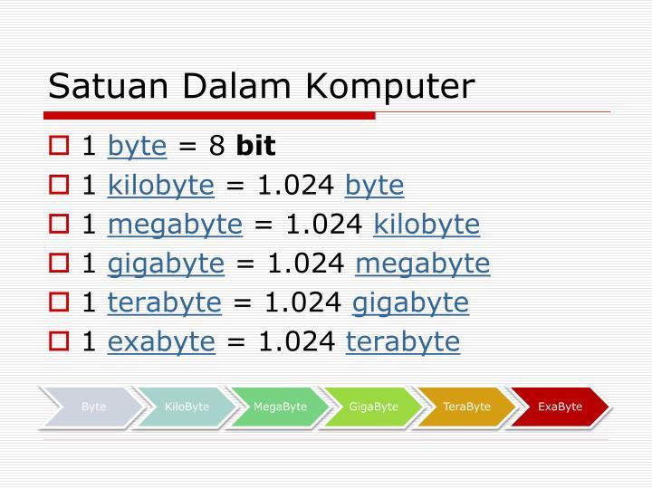 Satuan Dalam Komputer