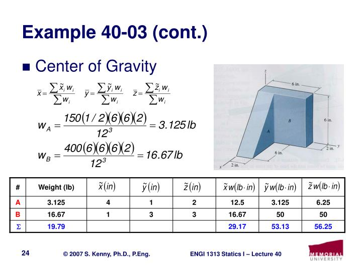 Example 40-03 (cont.)