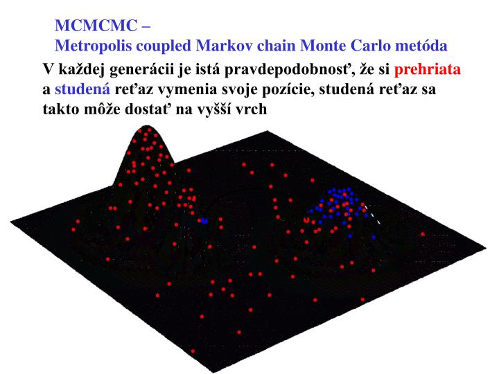 MCMCMC –