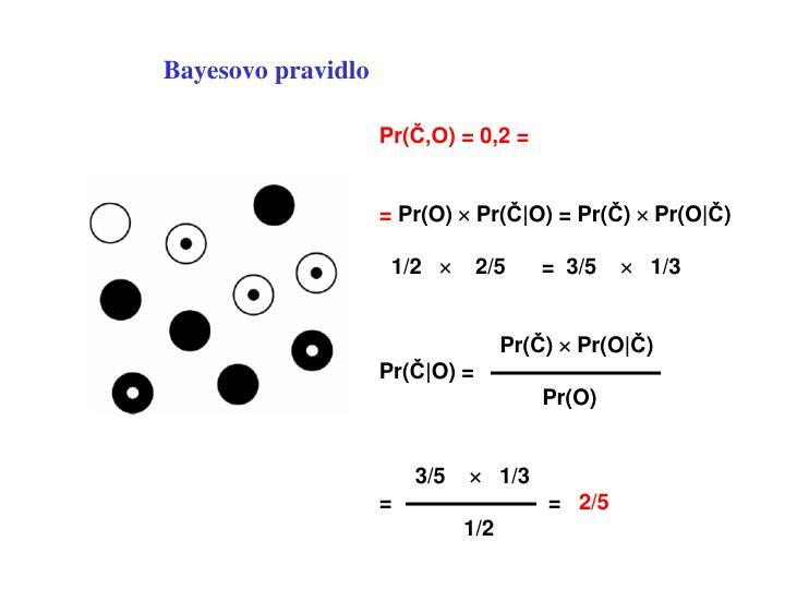 Bayesovo pravidlo