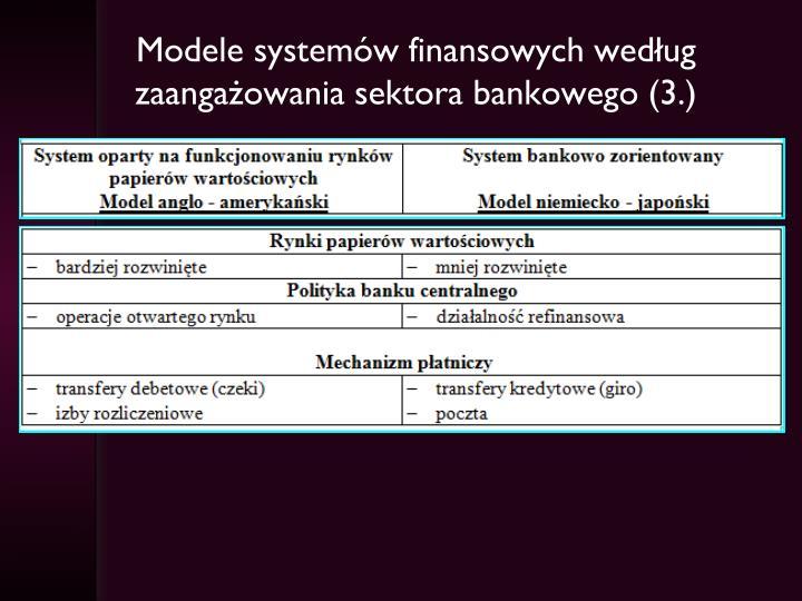 Modele systemw finansowych wedug zaangaowania sektora bankowego (3.)