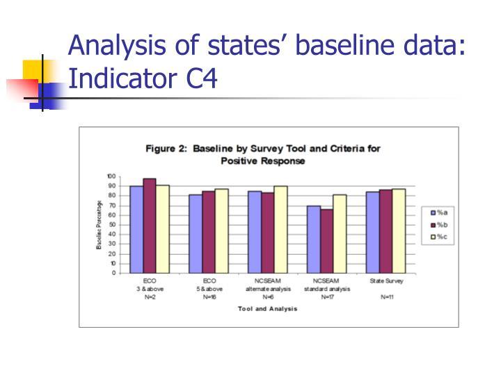 Analysis of states' baseline data: