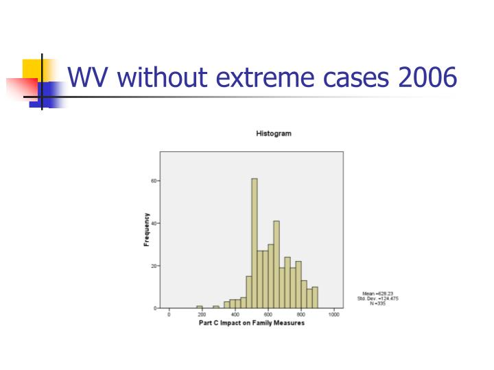 WV without extreme cases 2006