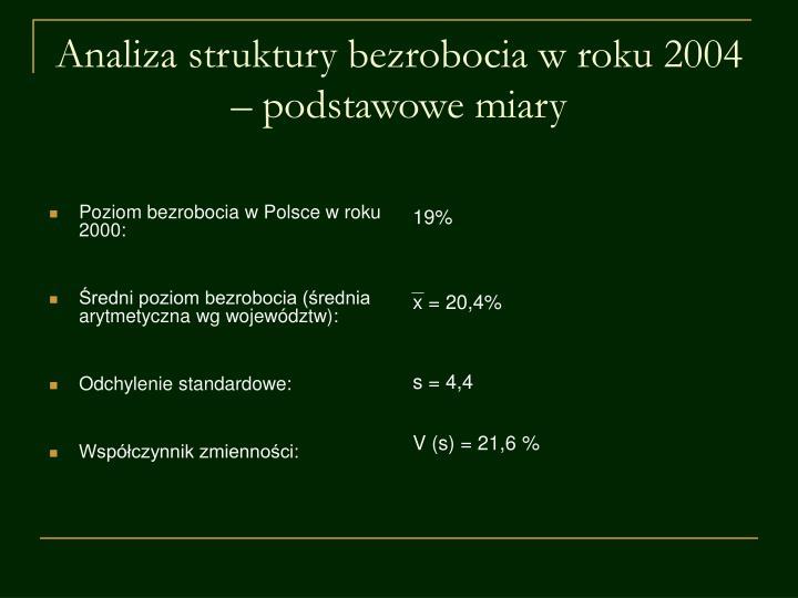Poziom bezrobocia w Polsce w roku 2000: