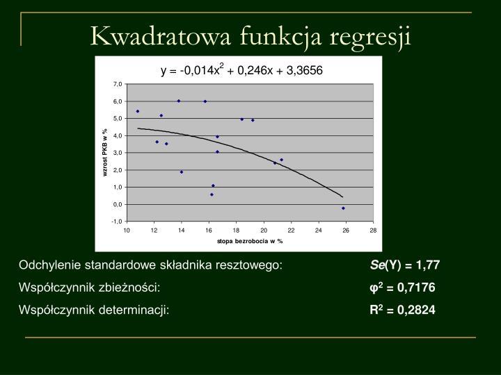 Kwadratowa funkcja regresji