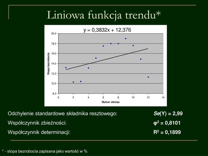 Liniowa funkcja trendu*