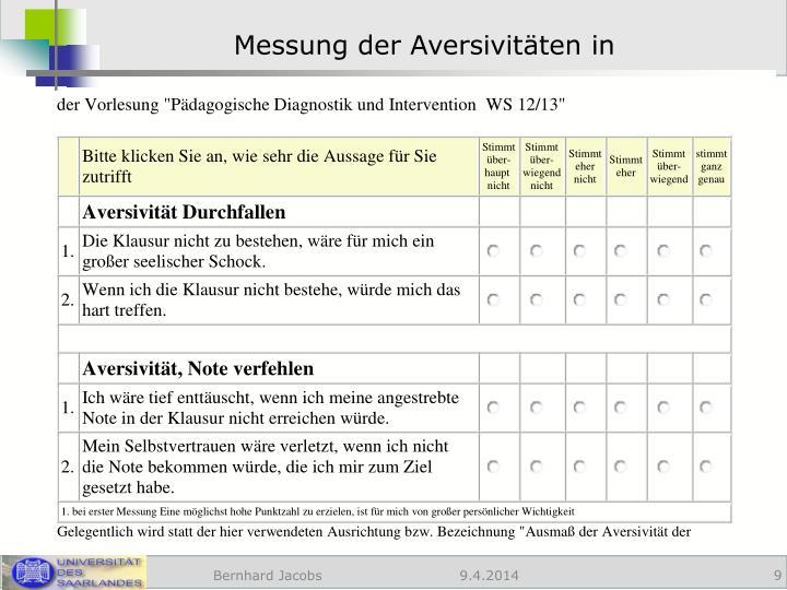 Messung der Aversivitäten in