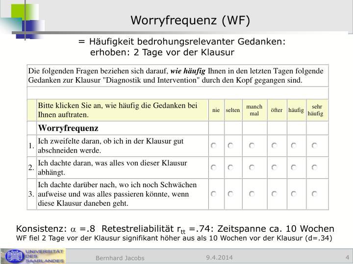 Worryfrequenz