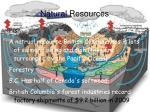 natural resources
