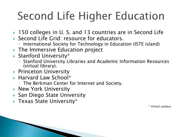 Second Life Higher Education