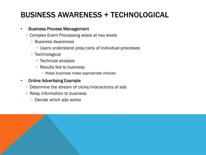 Business awareness + technological