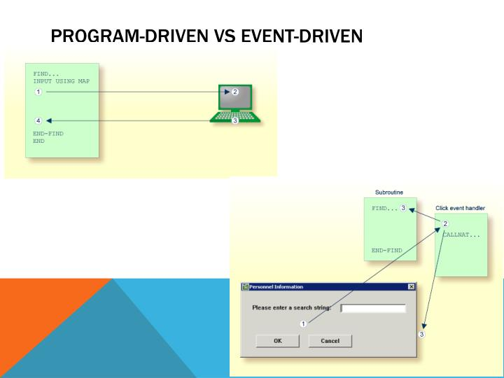 Program driven vs event driven