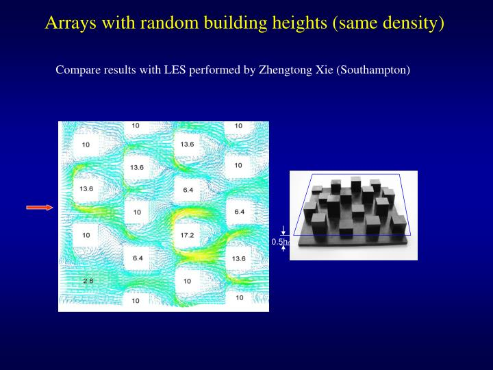 Arrays with random building heights (same density)