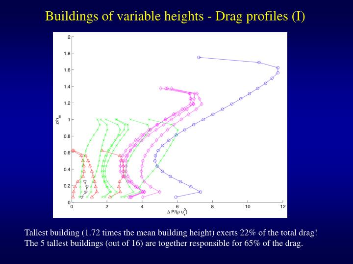 Buildings of variable heights - Drag profiles (I)