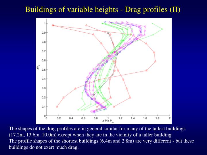 Buildings of variable heights - Drag profiles (II)