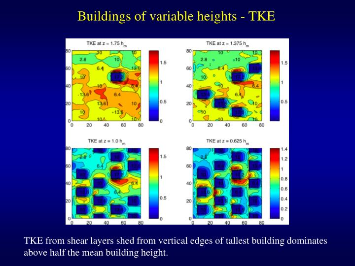 Buildings of variable heights - TKE
