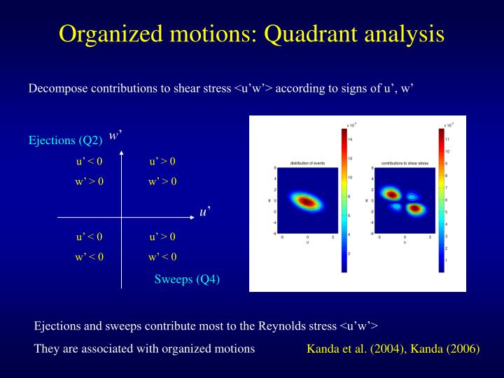Organized motions: Quadrant analysis