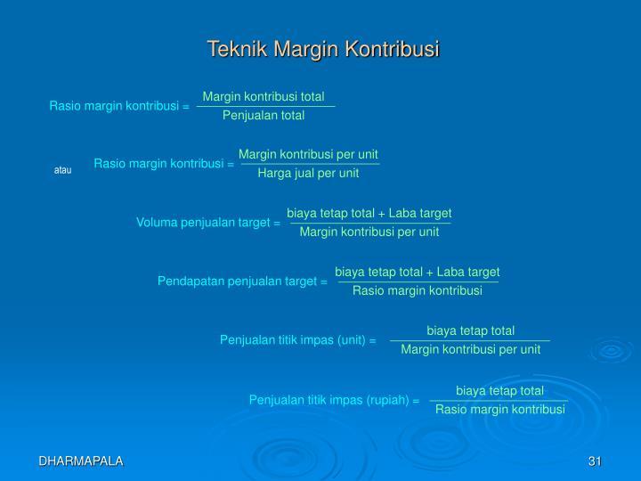 Margin kontribusi total