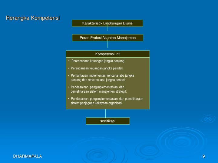 Karakteristik Lingkungan Bisnis