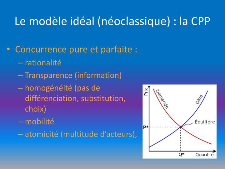 Le modèle idéal (néoclassique) : la CPP
