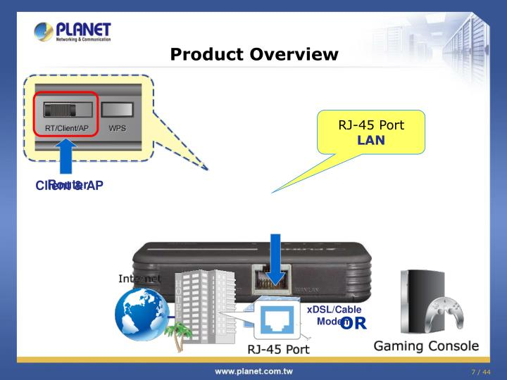 xDSL/Cable Modem