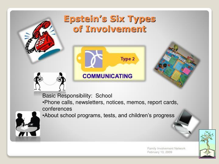 Epstein's Six Types