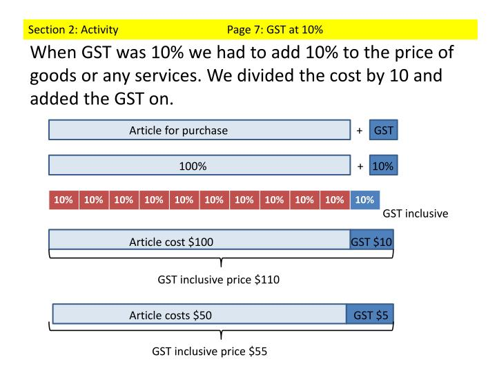 Section 2: ActivityPage 7: GST at 10%