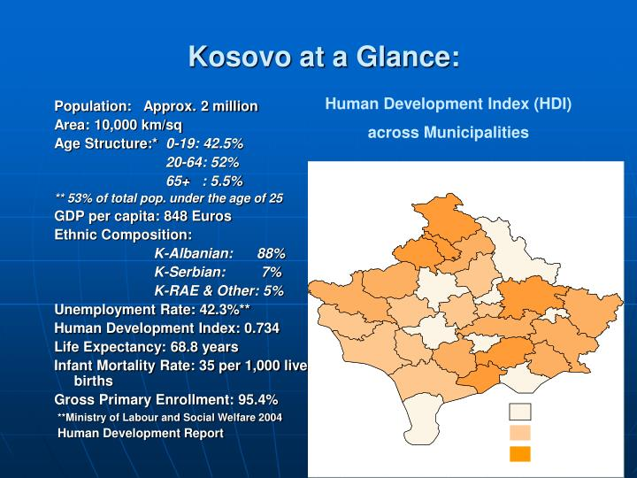 Kosovo at a glance