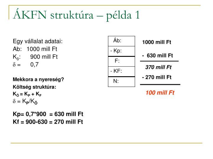 ÁKFN struktúra – példa 1