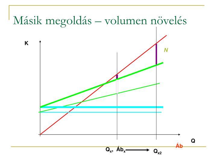 Másik megoldás – volumen növelés