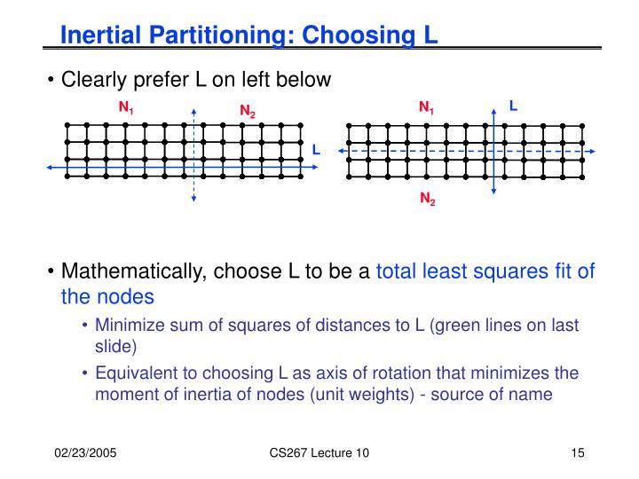 Inertial Partitioning: Choosing L