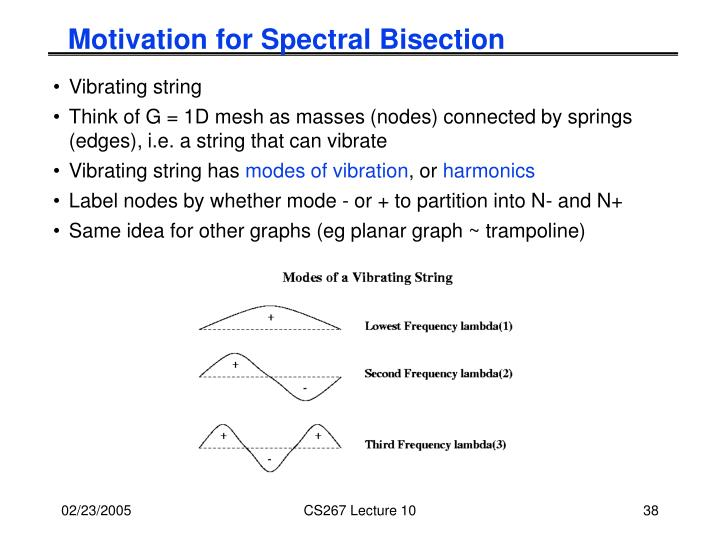 Motivation for Spectral Bisection