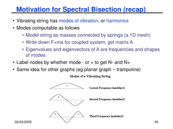 Motivation for Spectral Bisection (recap)